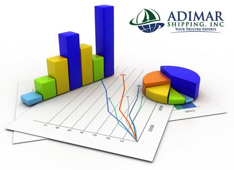 panama canal statistics